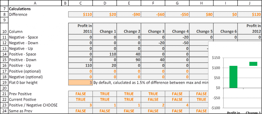 Screenshot of cells used to determine bar lengths in waterfall chart