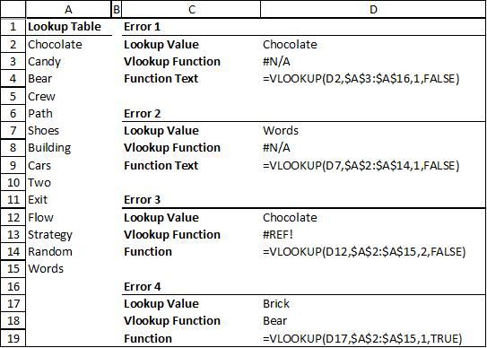 Top common vlookup errors