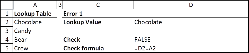 VLookup works only if the two values are exactly equal