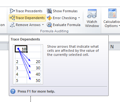 Formulas, Trace Dependents